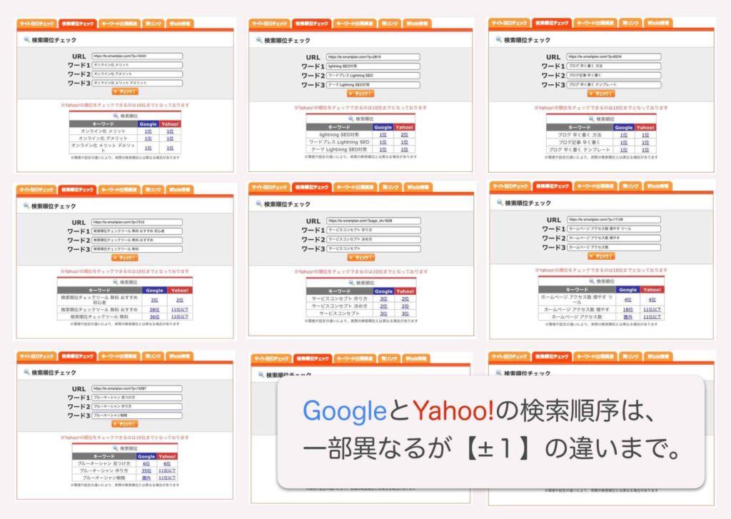 YahooとGoogleの検索順位比較例