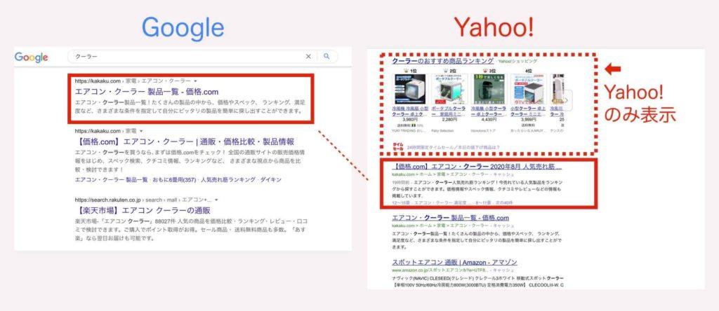 Yahoo検索順位とGoogle検索順位の違いとなる例