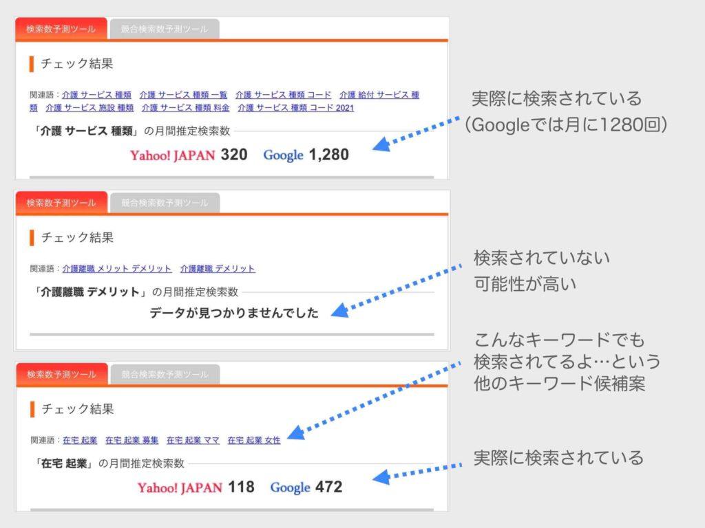 ホームページ集客SEO検索キーワードリサーチ検索ボリューム調査例(aramakijakeツール使用例)
