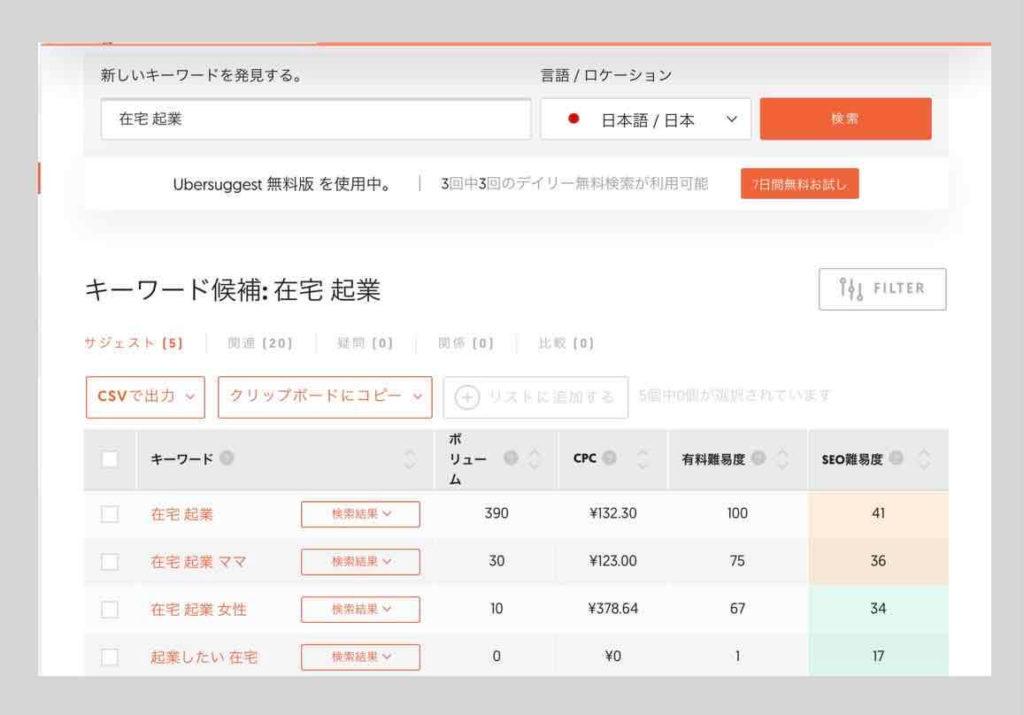 ホームページ集客SEO検索キーワードリサーチ検索ボリューム調査例(Ubersuggestツール使用例)